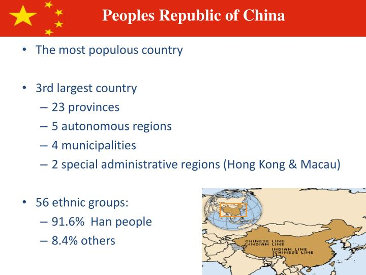 The most populous country