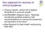 key signposts for recovery of clinical academia