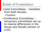 kinds of committees52