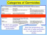 categories of germicides15