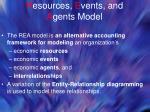 r esources e vents and a gents model6