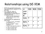 relationships using de 9im