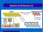 system architecture i