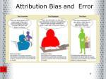 attribution bias and error1