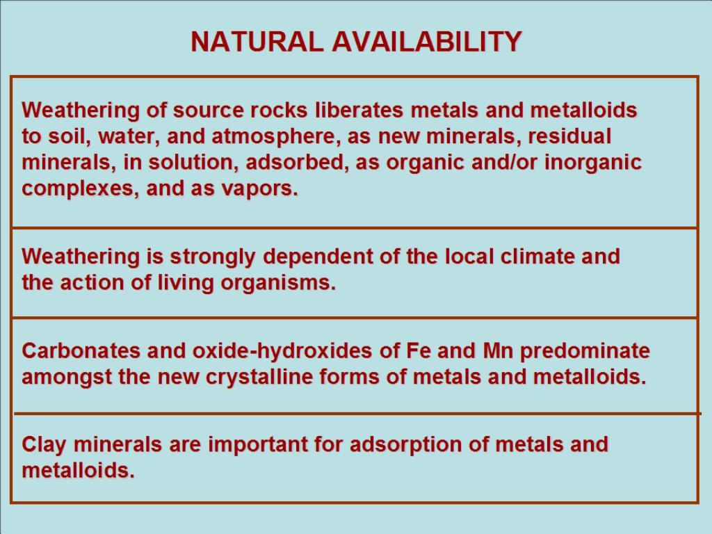 NATURAL AVAILABILITY