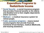 expenditure programs to redistribute income
