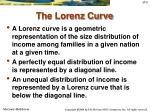 the lorenz curve