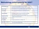 methodology enhancements for 2005