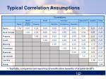 typical correlation assumptions