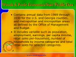 woods poole economics state profile data