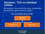 elections tcg vs individual entities