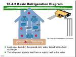 16 4 2 basic refrigeration diagram