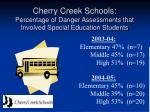 cherry creek schools percentage of danger assessments that involved special education students