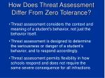 how does threat assessment differ from zero tolerance