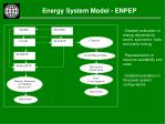 energy system model enpep