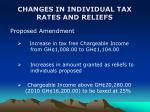 changes in individual tax rates and reliefs