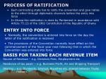 process of ratification