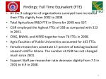 findings full time equivalent fte