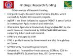 findings research funding1