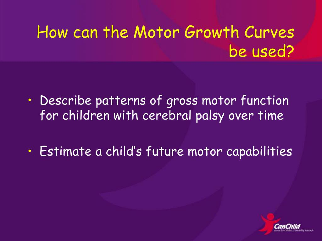 How can the Motor Growth Curves be used?