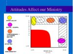 attitudes affect our ministry