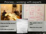 process working with experts