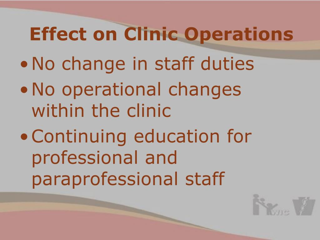 Effect on Clinic Operations