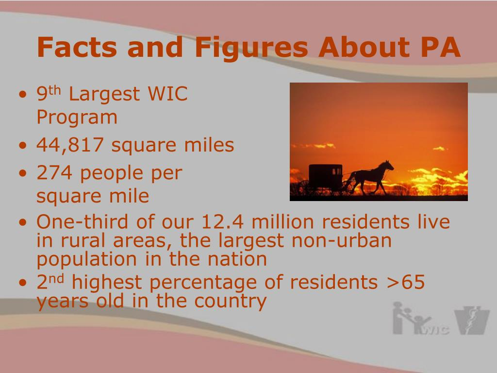 Facts and Figures About PA