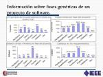 informaci n sobre fases gen ricas de un proyecto de software