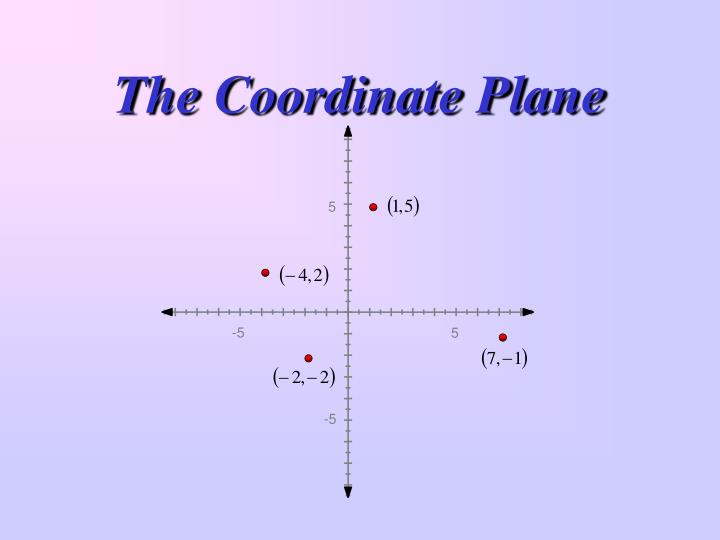 the coordinate plane n.