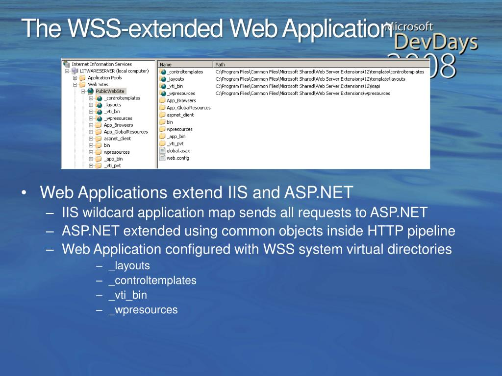 The WSS-extended Web Application