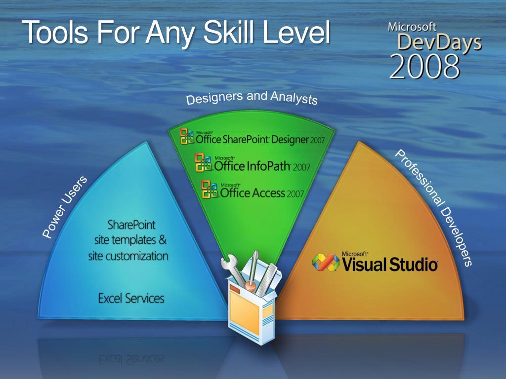 Tools For Any Skill Level
