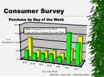 consumer survey22