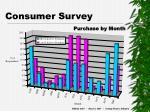consumer survey23