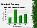 market survey11