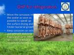 ghp for refrigeration
