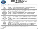 goes r gs external interfaces