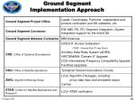 ground segment implementation approach