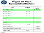 program and project implementation milestones
