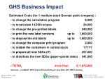 ghs business impact