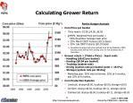 calculating grower return