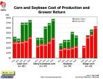 corn and soybean cost of production and grower return