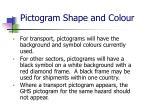 pictogram shape and colour