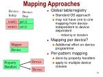 mapping approaches