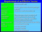 requirements of an effective vaccine