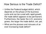 how serious is the trade deficit