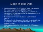 moon phases data