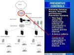 preventive controls21