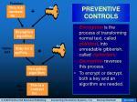 preventive controls22