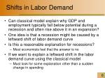 shifts in labor demand